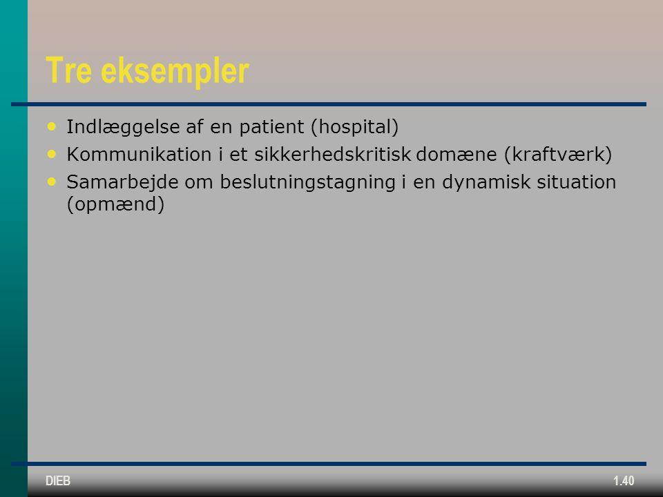 Tre eksempler Indlæggelse af en patient (hospital)