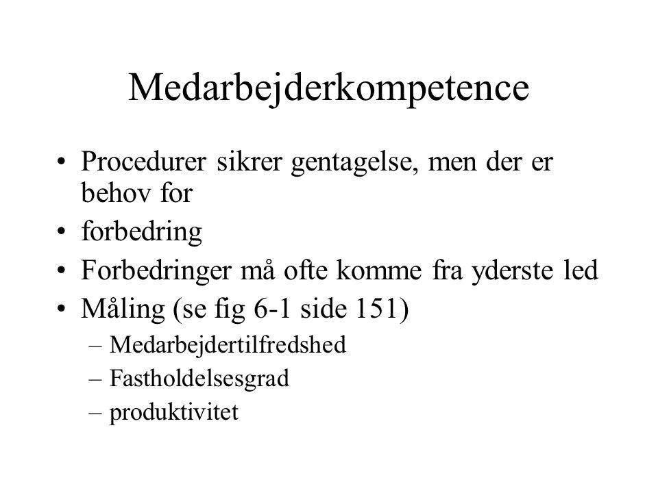 Medarbejderkompetence