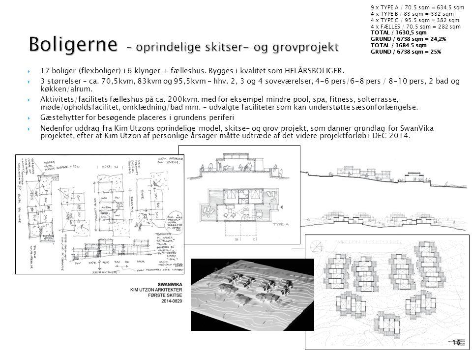 Boligerne – oprindelige skitser- og grovprojekt