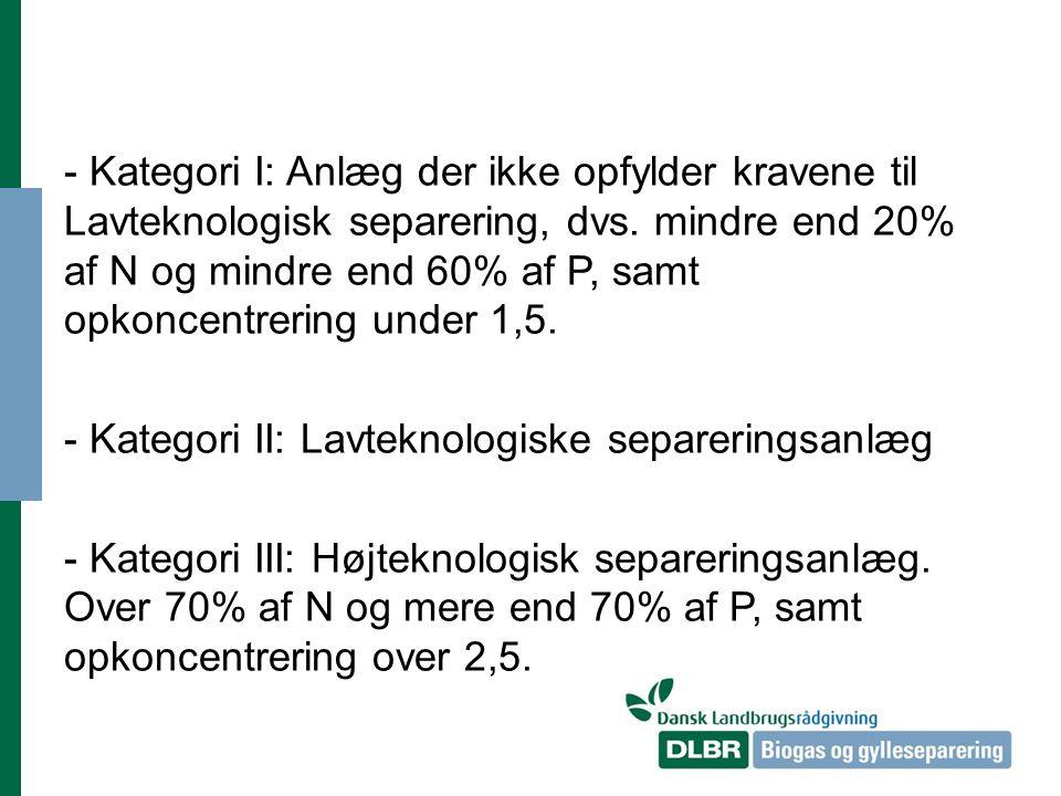 - Kategori I: Anlæg der ikke opfylder kravene til Lavteknologisk separering, dvs. mindre end 20% af N og mindre end 60% af P, samt opkoncentrering under 1,5.