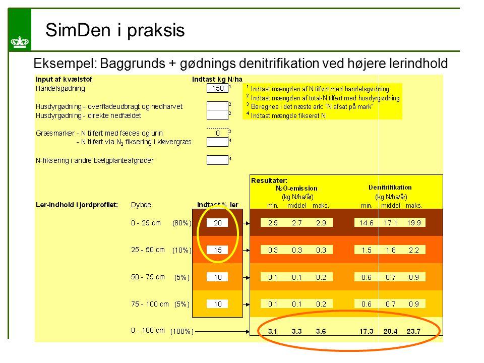 SimDen i praksis Eksempel: Baggrunds + gødnings denitrifikation ved højere lerindhold. Denitrifikation i rodzonen: