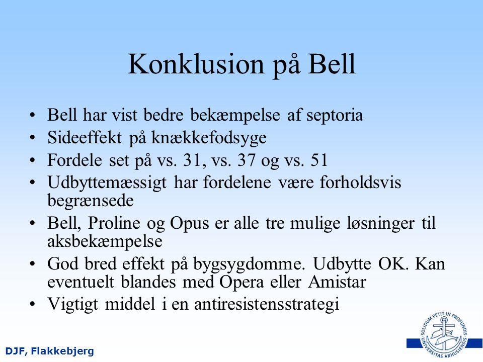 Konklusion på Bell Bell har vist bedre bekæmpelse af septoria