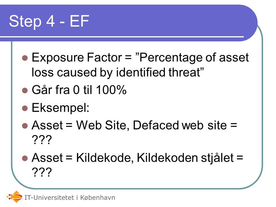 Step 4 - EF Exposure Factor = Percentage of asset loss caused by identified threat Går fra 0 til 100%