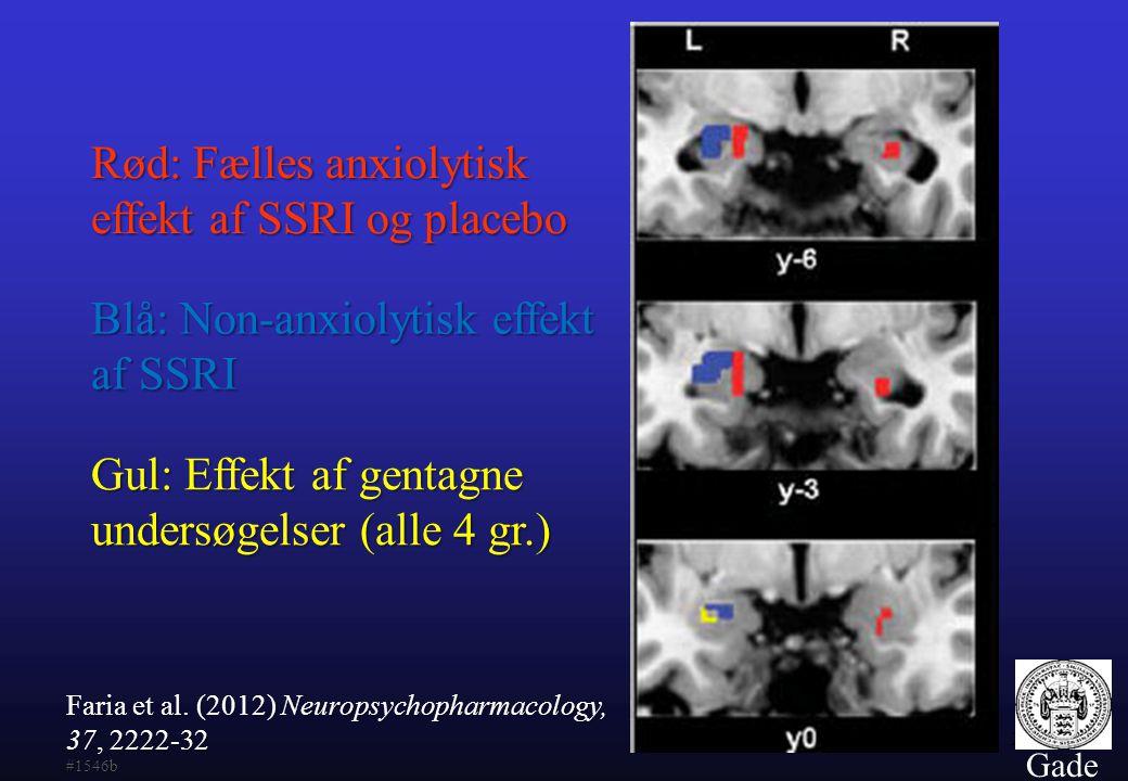 Rød: Fælles anxiolytisk effekt af SSRI og placebo