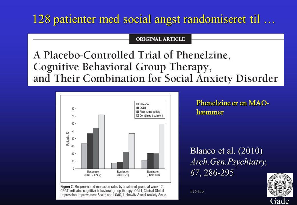 128 patienter med social angst randomiseret til …