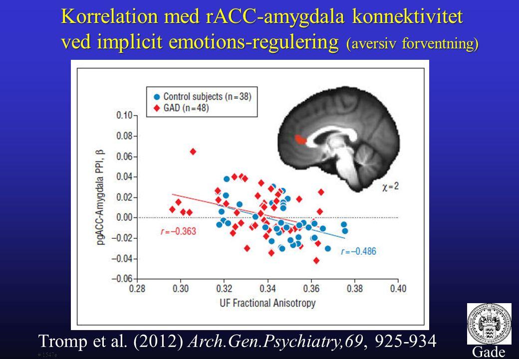 Korrelation med rACC-amygdala konnektivitet ved implicit emotions-regulering (aversiv forventning)