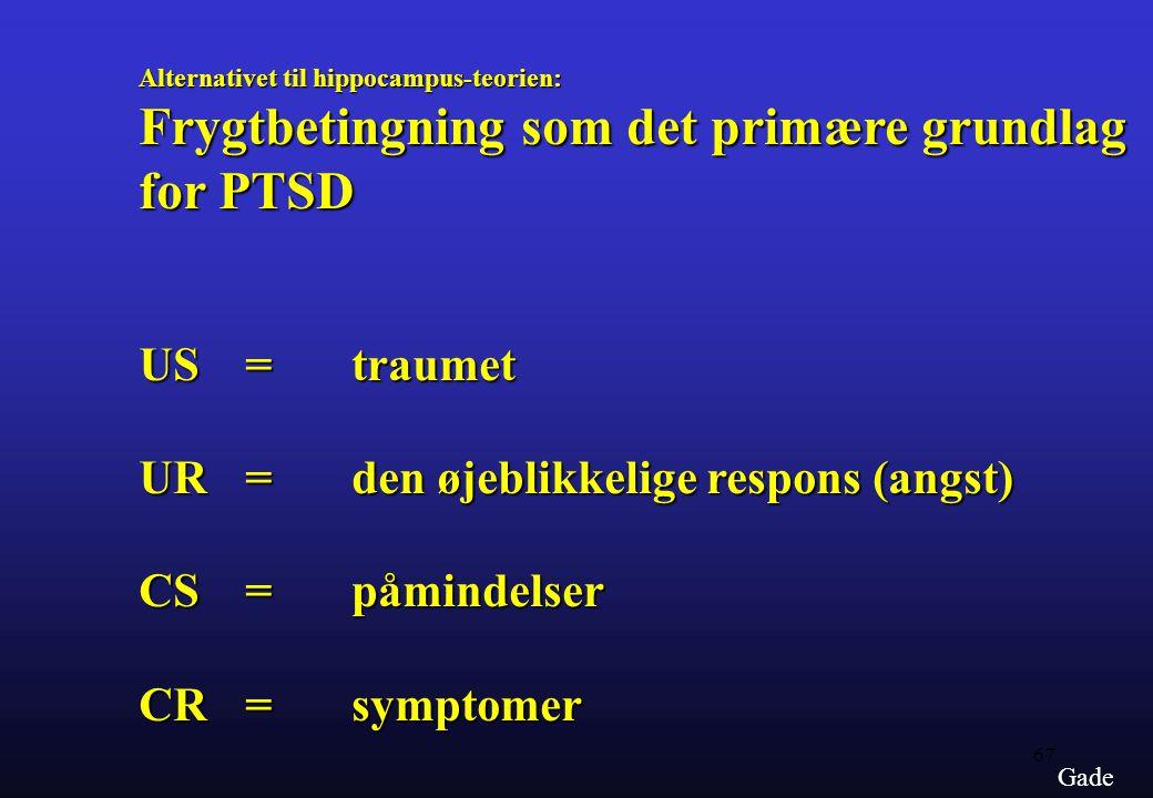 UR = den øjeblikkelige respons (angst) CS = påmindelser CR = symptomer