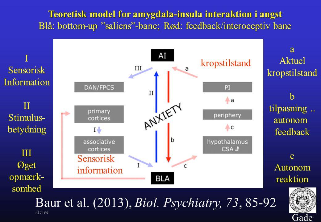 Information II Stimulus- betydning III Øget opmærk- somhed