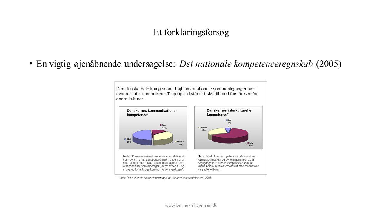 Et forklaringsforsøg En vigtig øjenåbnende undersøgelse: Det nationale kompetenceregnskab (2005) www.bernardericjensen.dk.