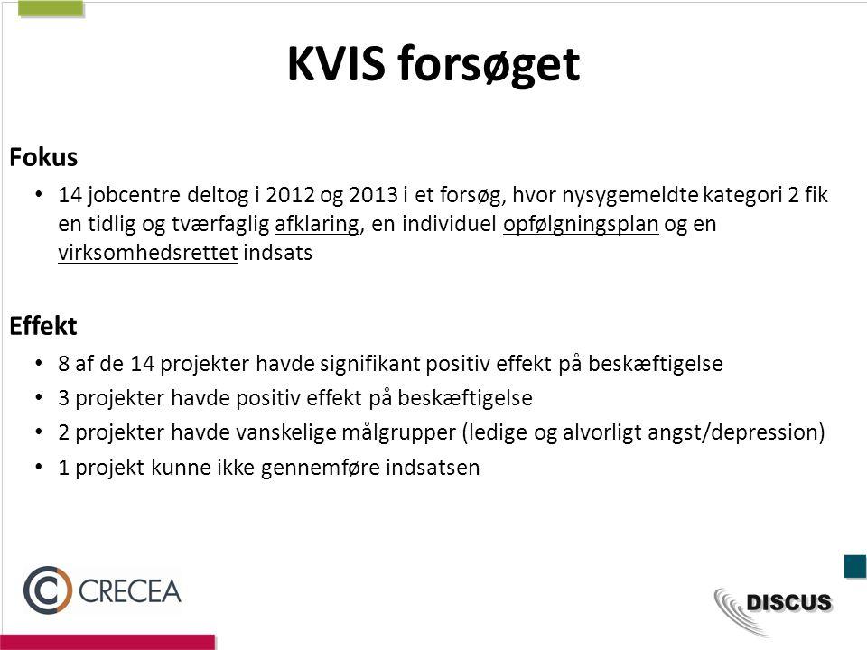 KVIS forsøget Fokus Effekt