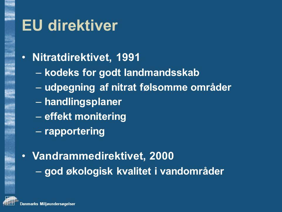EU direktiver Nitratdirektivet, 1991 Vandrammedirektivet, 2000