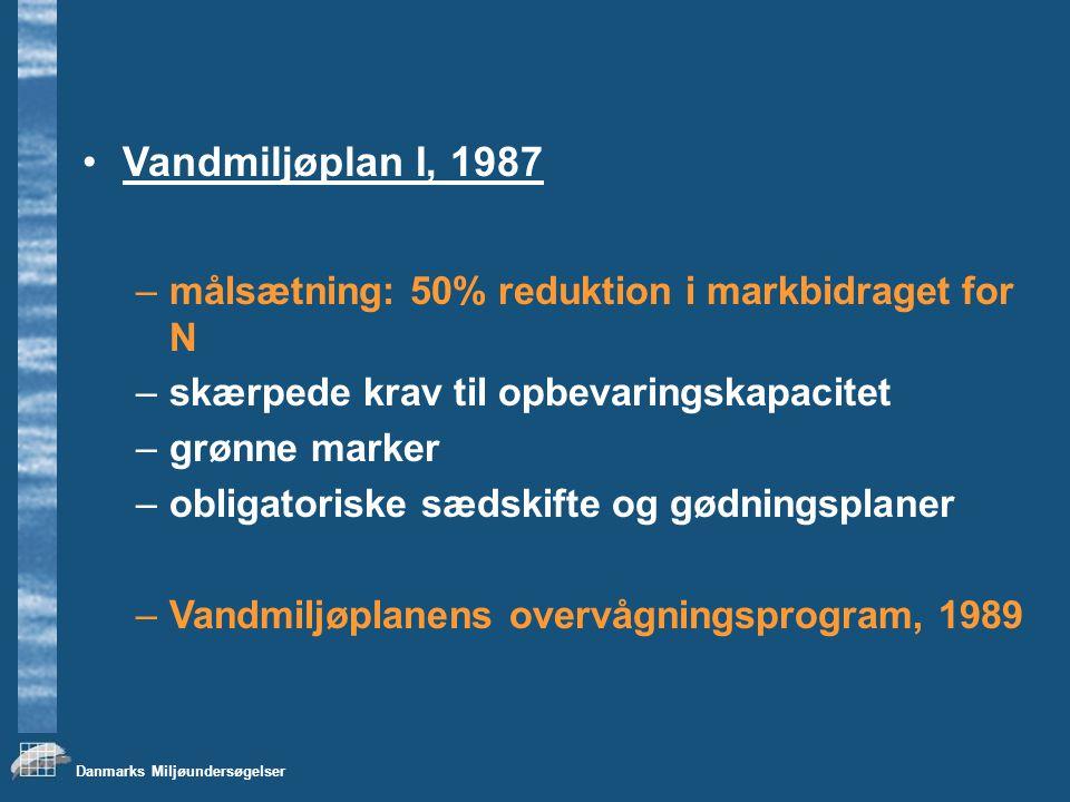 Vandmiljøplan I, 1987 målsætning: 50% reduktion i markbidraget for N