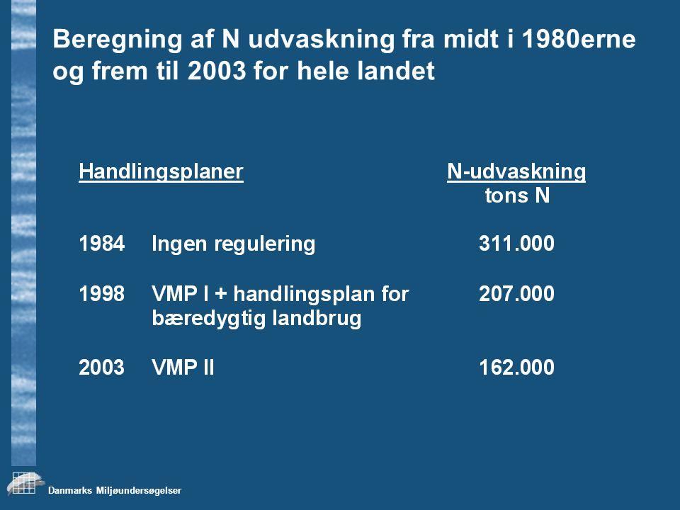 Beregning af N udvaskning fra midt i 1980erne og frem til 2003 for hele landet