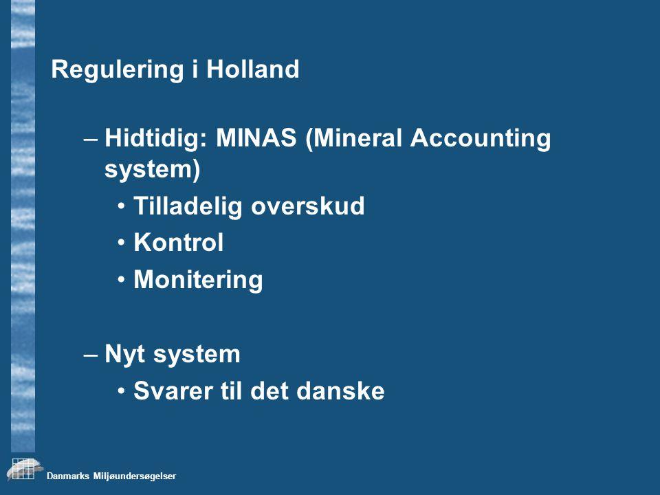 Regulering i Holland Hidtidig: MINAS (Mineral Accounting system) Tilladelig overskud. Kontrol. Monitering.