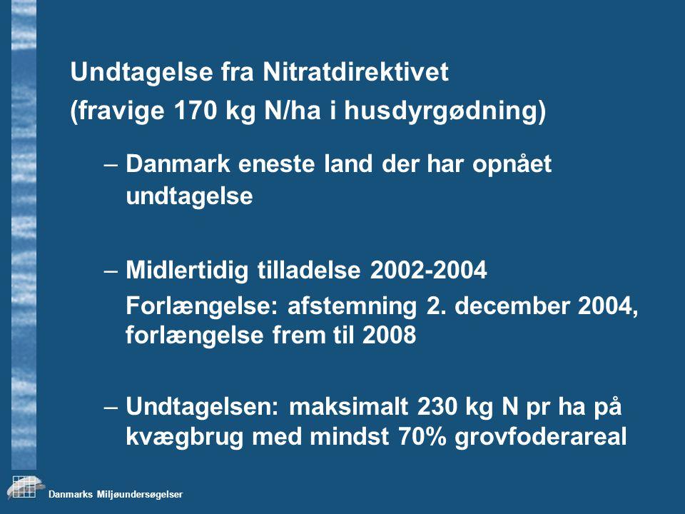 Undtagelse fra Nitratdirektivet (fravige 170 kg N/ha i husdyrgødning)