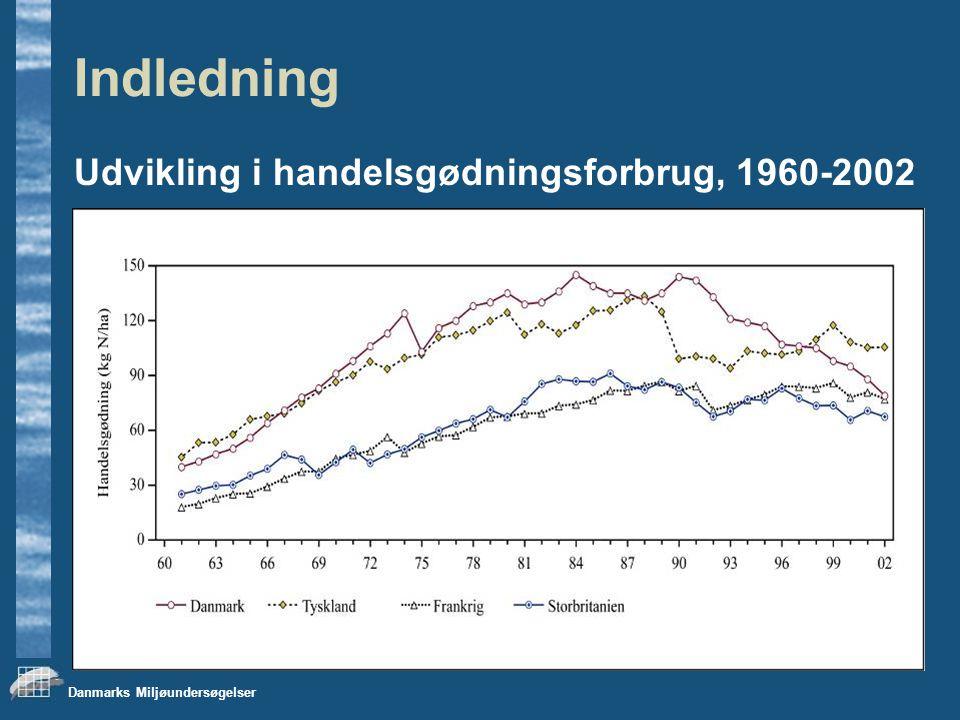 Indledning Udvikling i handelsgødningsforbrug, 1960-2002