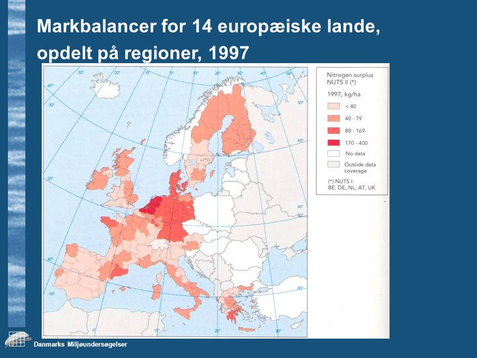 Markbalancer for 14 europæiske lande,