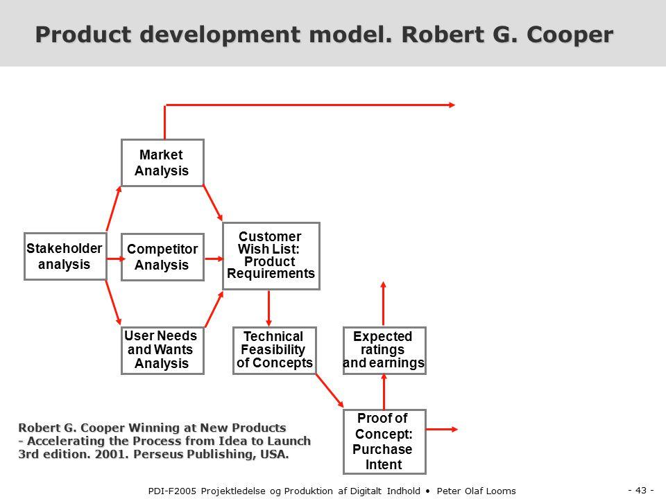 Projektledelse Projektledelse og Produktion af Digitalt ...