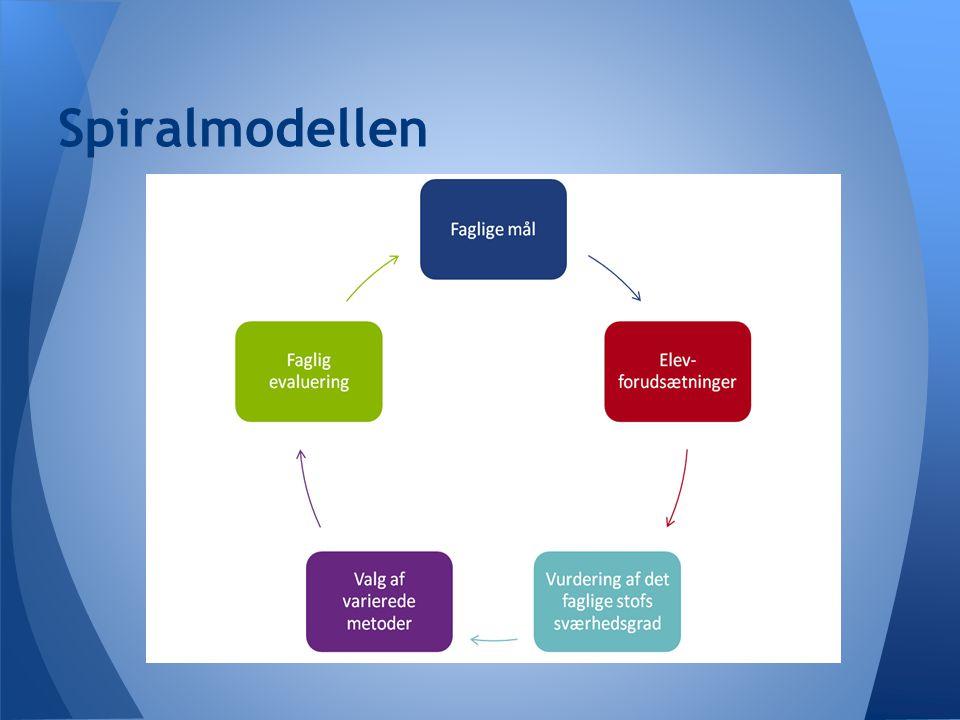 Spiralmodellen