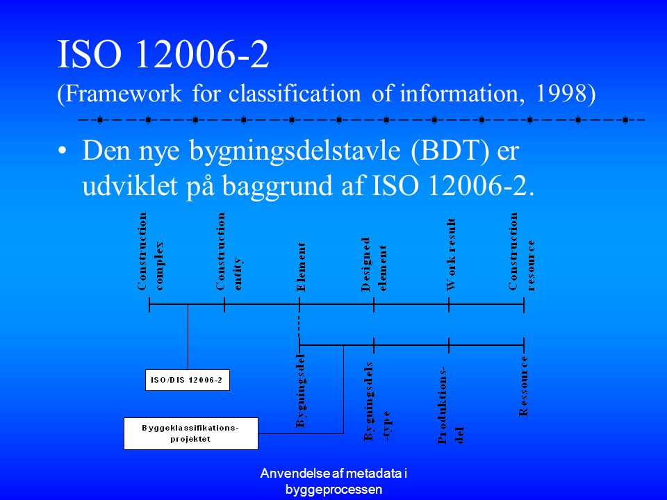 ISO 12006-2 (Framework for classification of information, 1998)