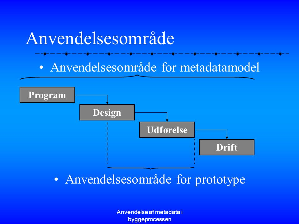 Anvendelsesområde Anvendelsesområde for metadatamodel