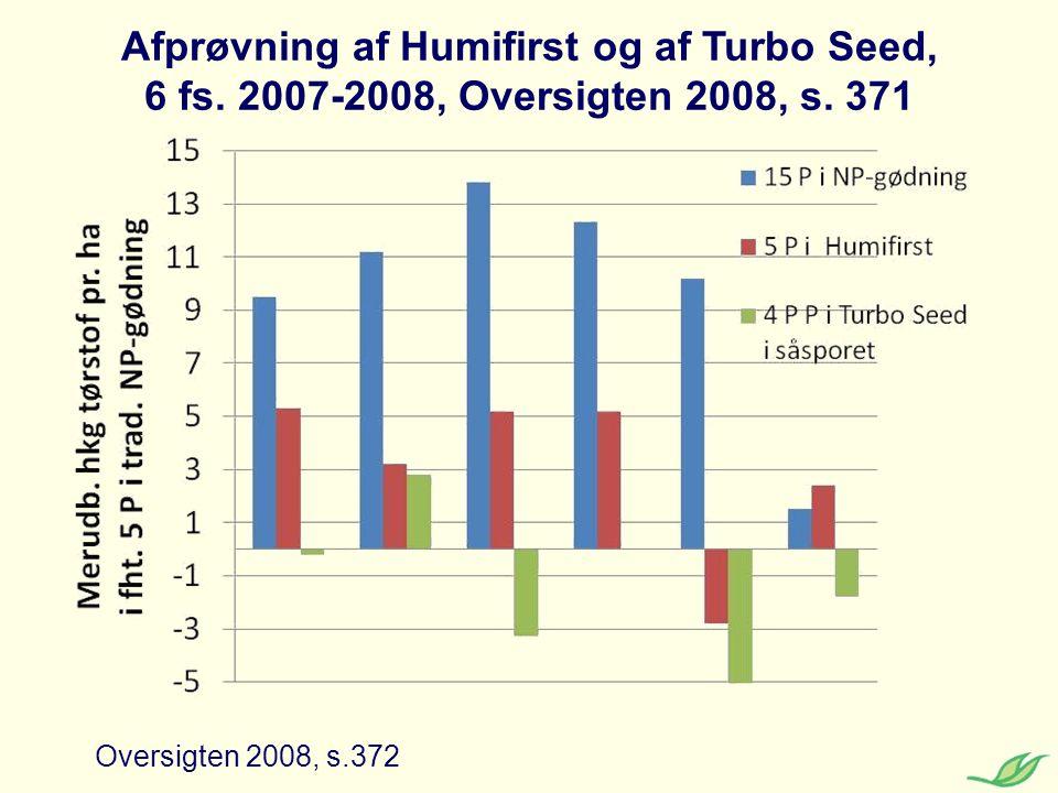 Afprøvning af Humifirst og af Turbo Seed,