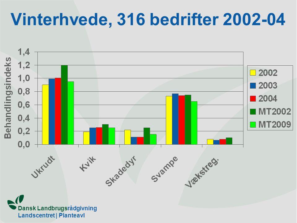 Vinterhvede, 316 bedrifter 2002-04