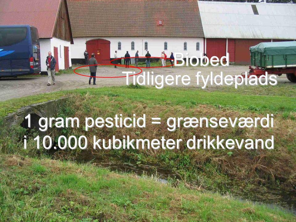 1 gram pesticid = grænseværdi i 10.000 kubikmeter drikkevand