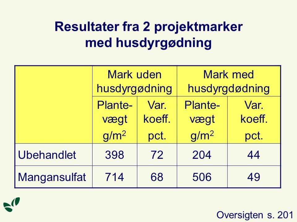 Resultater fra 2 projektmarker med husdyrgødning