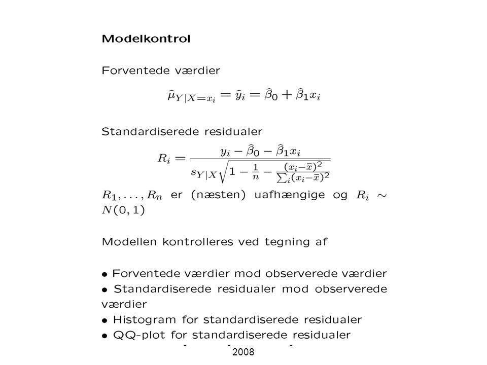 Inge Henningsen Stat BK uge 50 2008