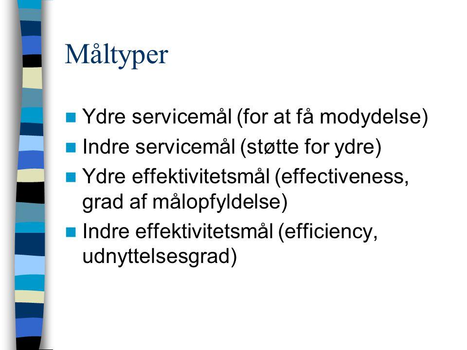 Måltyper Ydre servicemål (for at få modydelse)