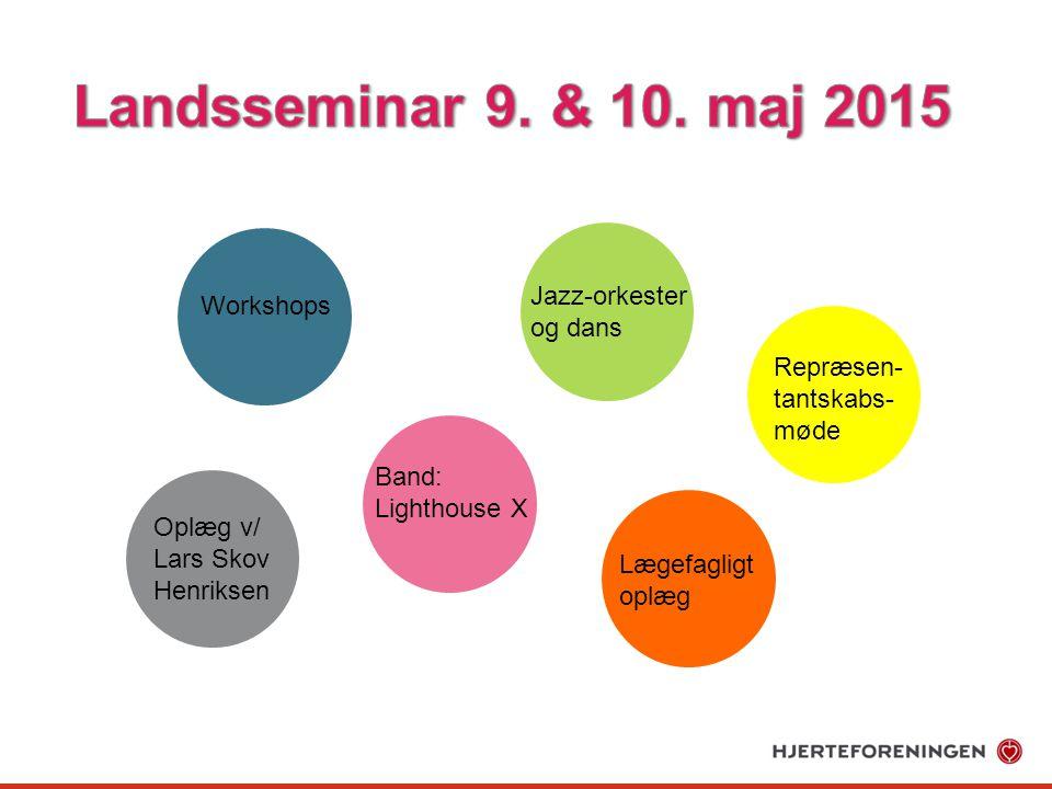 Landsseminar 9. & 10. maj 2015 Jazz-orkester og dans Workshops