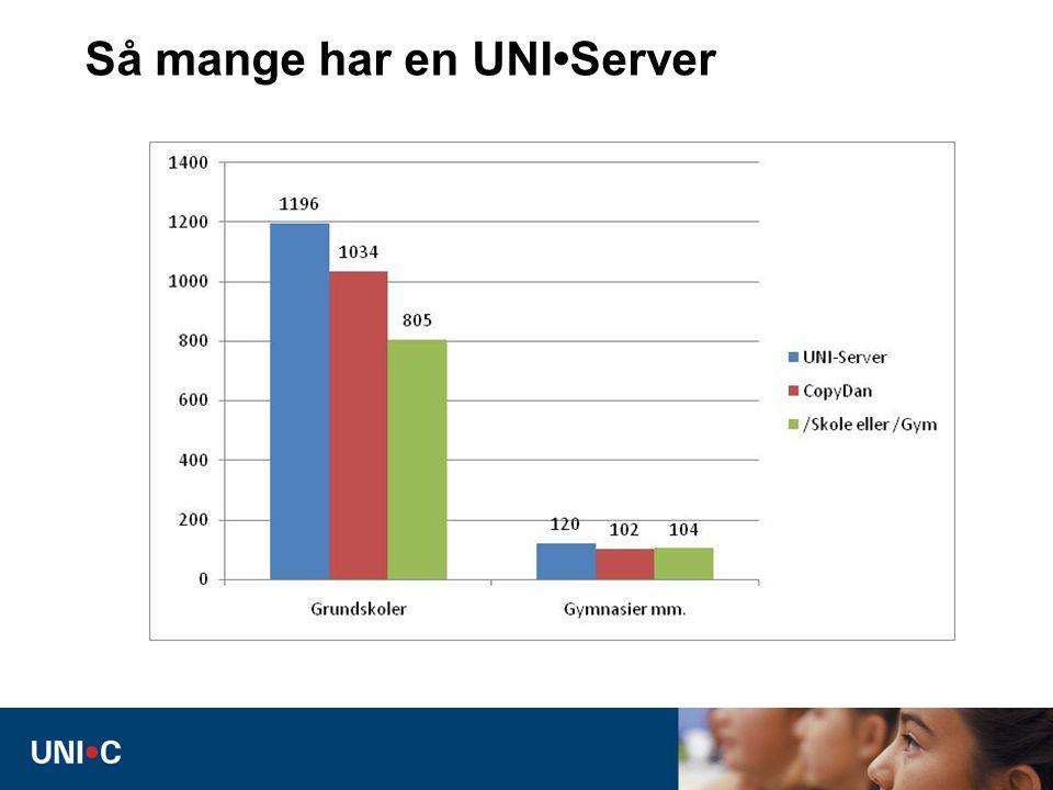 Så mange har en UNI•Server