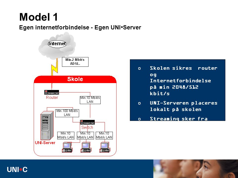 Model 1 Egen internetforbindelse - Egen UNI•Server