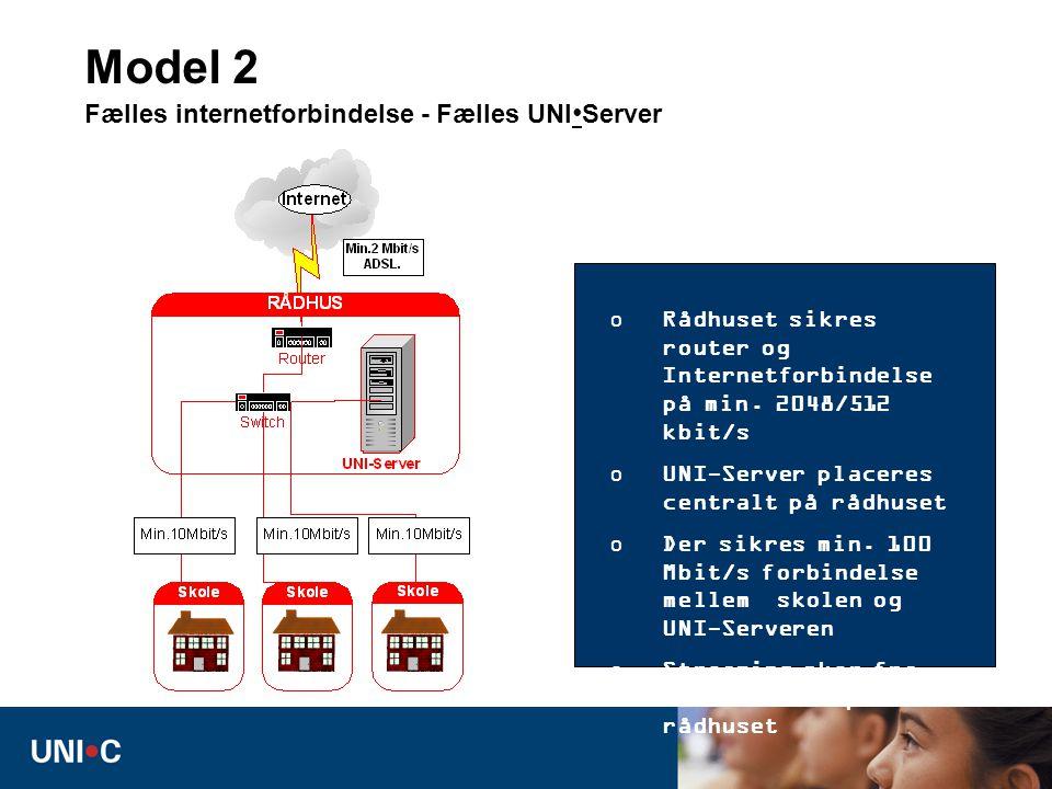 Model 2 Fælles internetforbindelse - Fælles UNI•Server