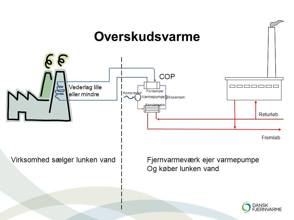 Overskudsvarme COP Virksomhed sælger lunken vand