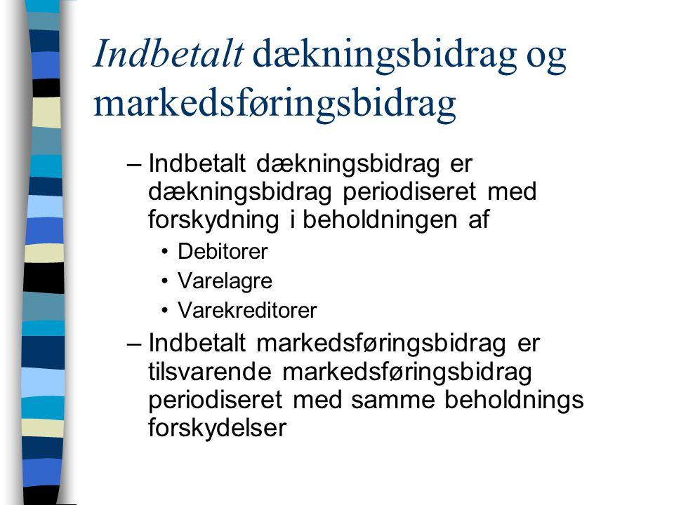 Indbetalt dækningsbidrag og markedsføringsbidrag
