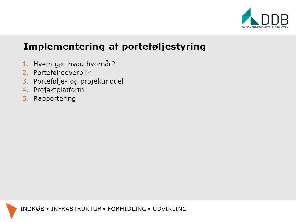 Implementering af porteføljestyring
