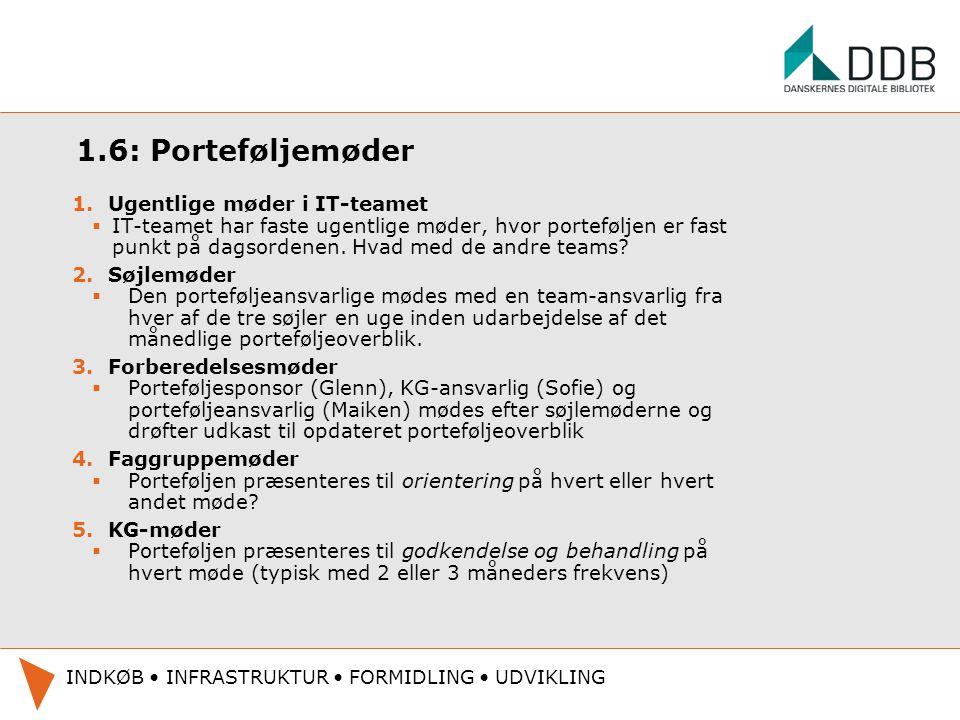 1.6: Porteføljemøder Ugentlige møder i IT-teamet