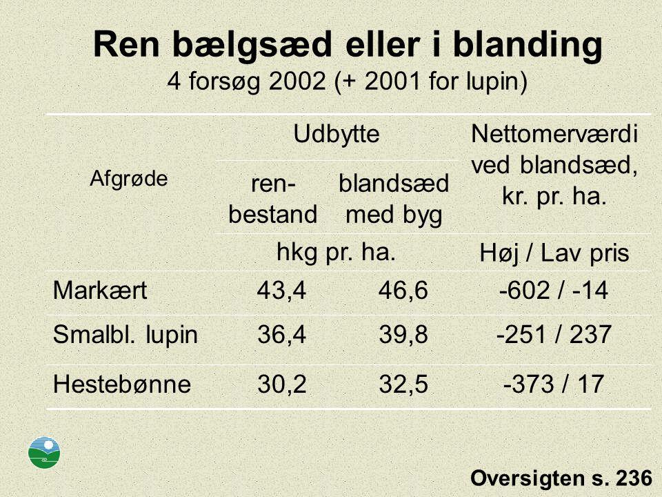 Ren bælgsæd eller i blanding 4 forsøg 2002 (+ 2001 for lupin)