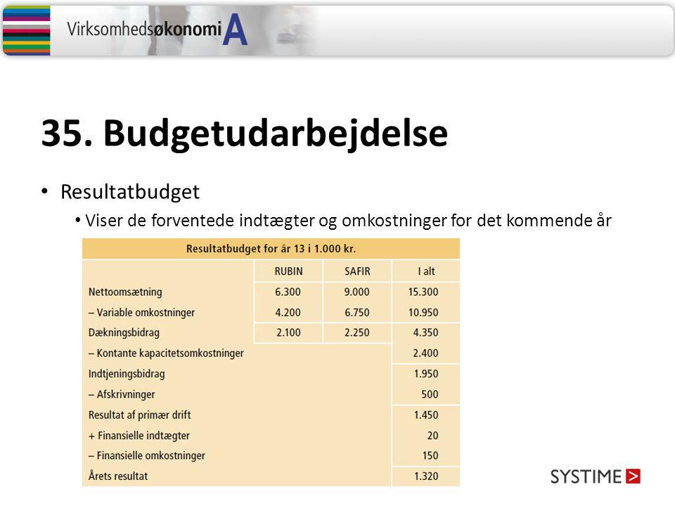 35. Budgetudarbejdelse Resultatbudget