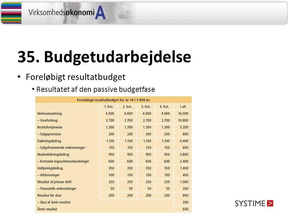 35. Budgetudarbejdelse Foreløbigt resultatbudget