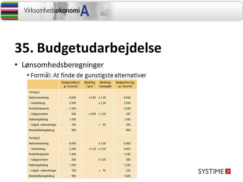 35. Budgetudarbejdelse Lønsomhedsberegninger