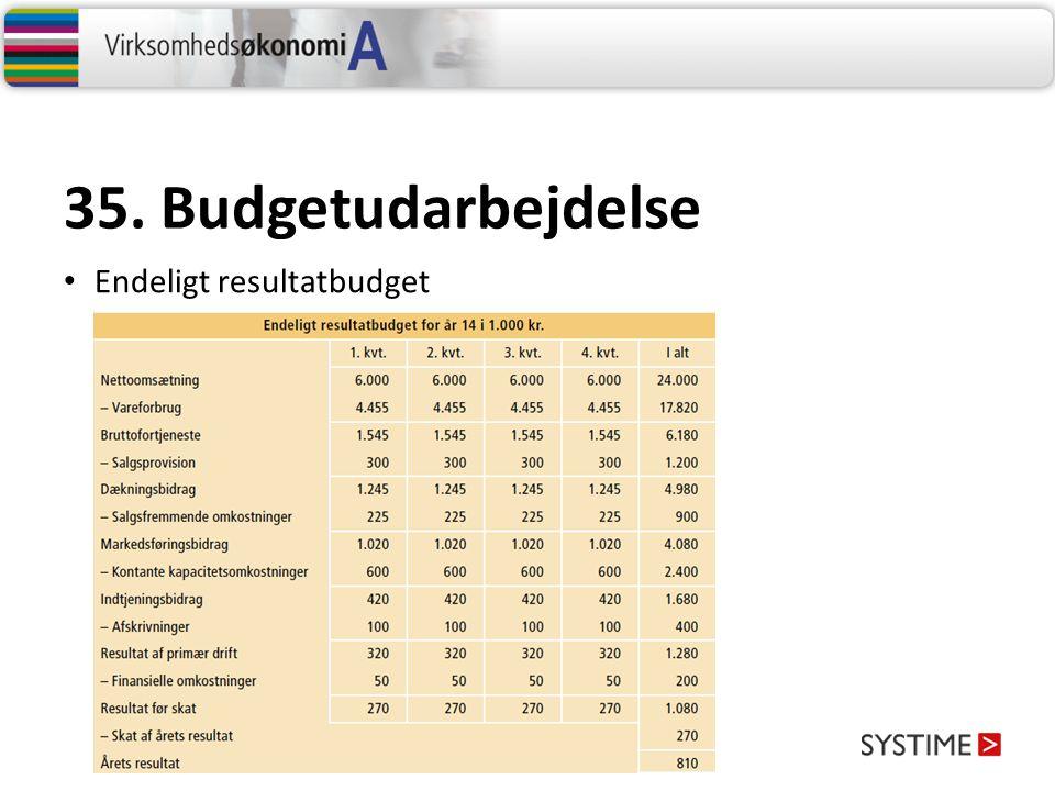 35. Budgetudarbejdelse Endeligt resultatbudget