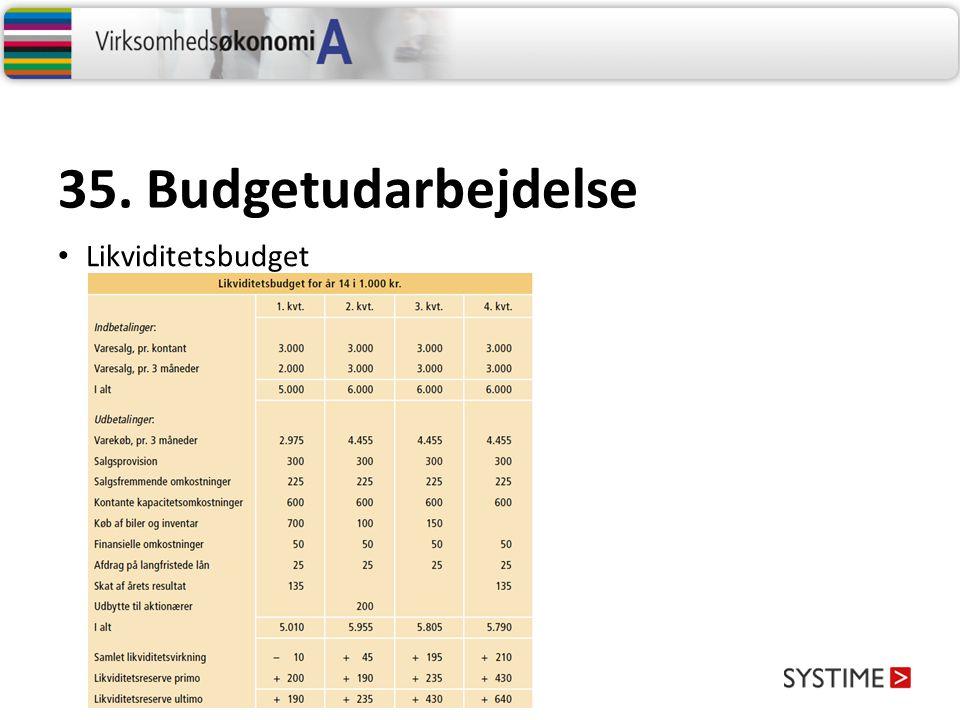 35. Budgetudarbejdelse Likviditetsbudget