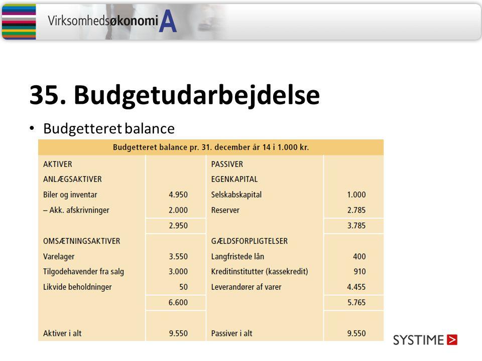 35. Budgetudarbejdelse Budgetteret balance