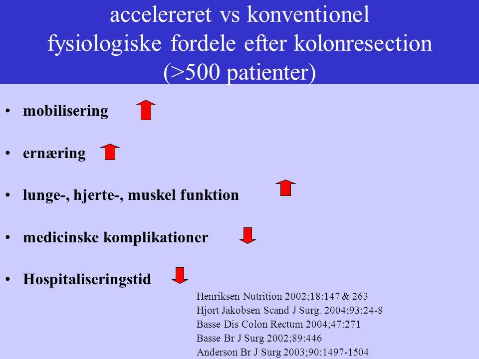 accelereret vs konventionel fysiologiske fordele efter kolonresection (>500 patienter)
