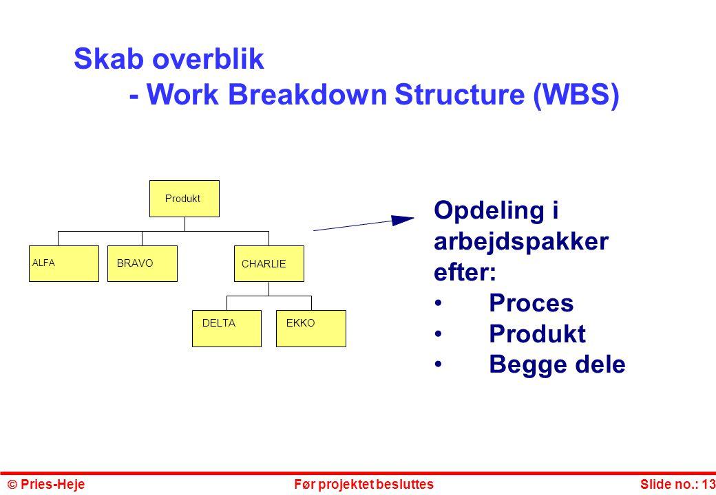 Skab overblik - Work Breakdown Structure (WBS)