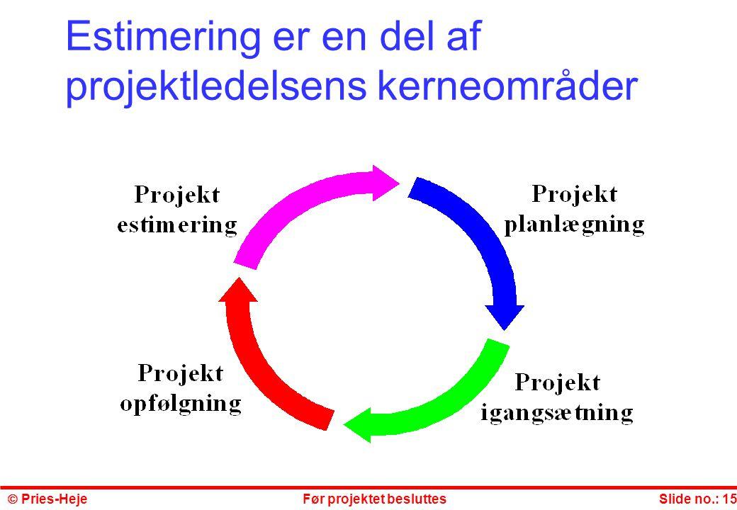Estimering er en del af projektledelsens kerneområder