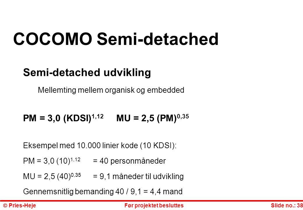 COCOMO Semi-detached Semi-detached udvikling